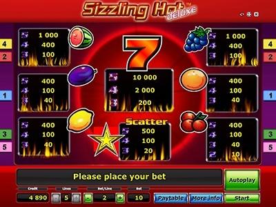 Sizzling Hot Um Geld Spielen